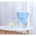 Viomi L1 Kettle Standart White-отзывы